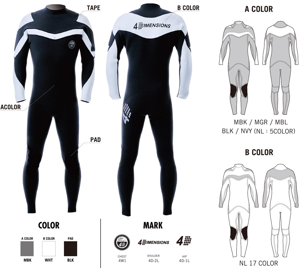 SEALS-CW|HIGHEST SUITS HIGHPERFORMANCE MODEL|縫い目のないシームレス製法の究極のウェットスーツ「シールズ」|4D Wetsuits|4DIMENSIONS