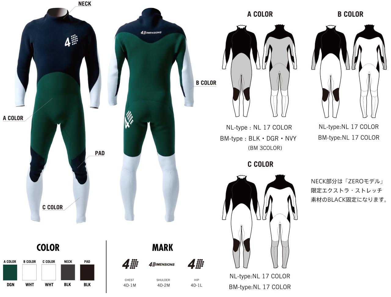 4DIMENSION|4Dウェットスーツ|BERO-NS